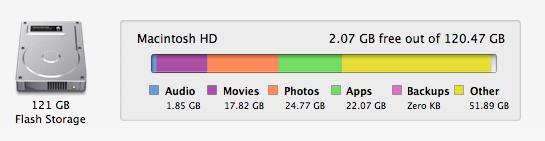 MacBook Air HD